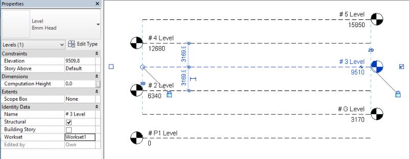 S_Creators_Level_Result