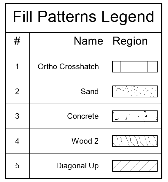 LegendCreator_FillPatterns_Result