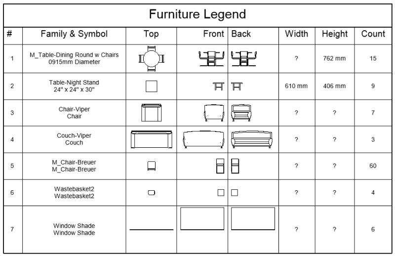 FurnitureLegend_Result