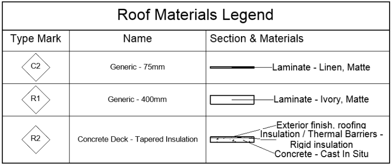 RoofMaterialsLegend_Result