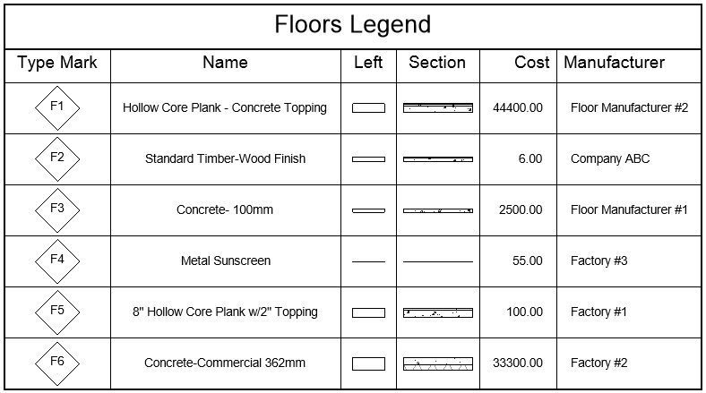FloorsLegend_Result