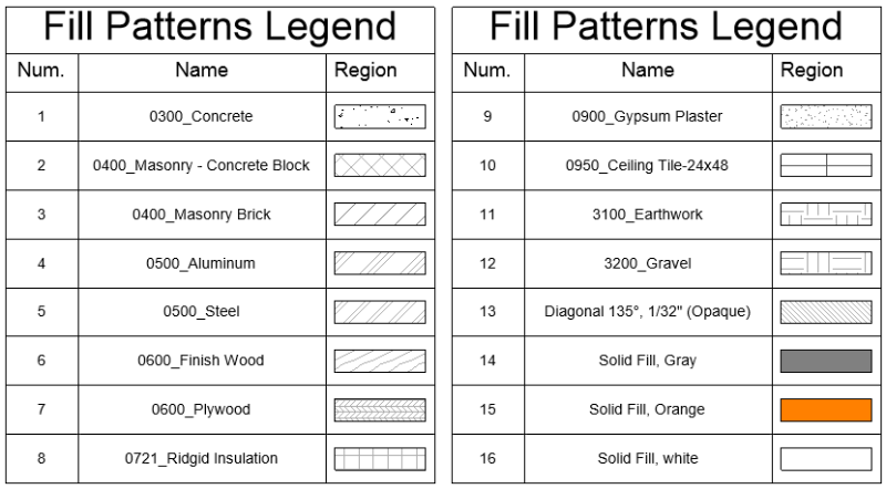 FillPatternsLegend_Result