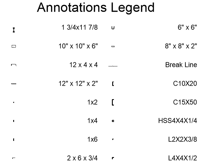 AnnotationsLegend_Result