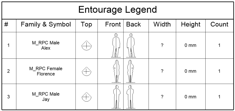 EntourageLegend_Result