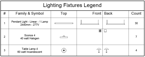 Legend Creator - Family Symbols - Lighting Fixtures