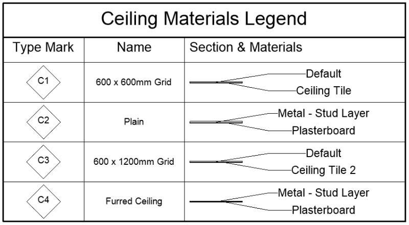 CeilingMaterialsLegend_Result