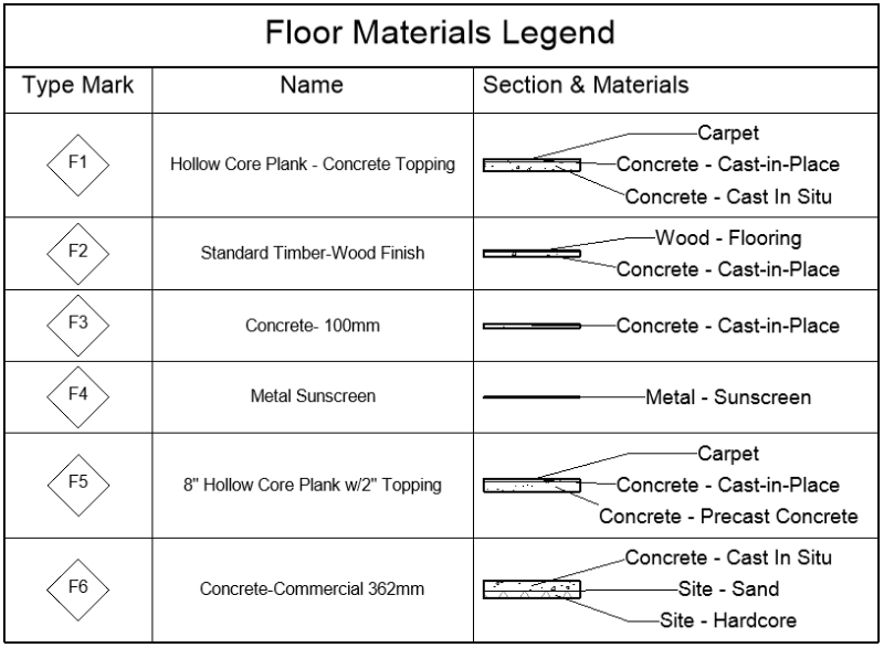 FloorMaterialsLegend_Result