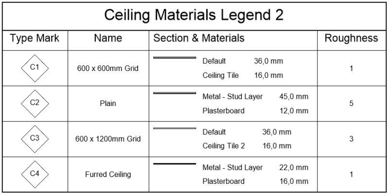 CeilingMaterialsLegend_Result2