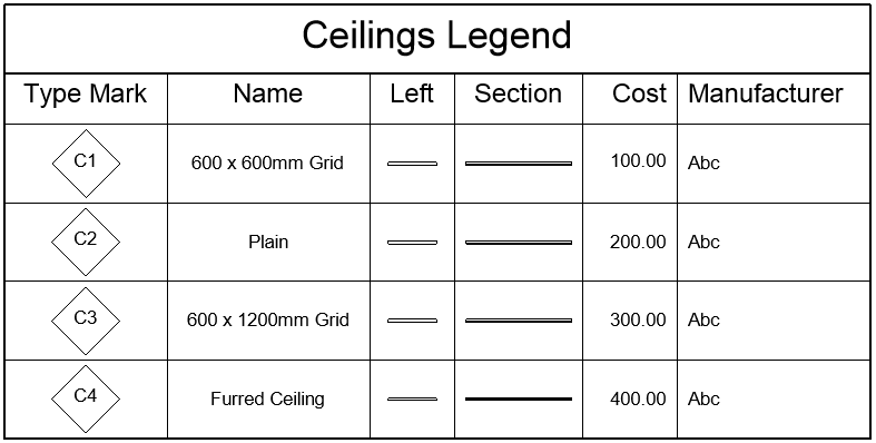 CeilingsLegend_Result
